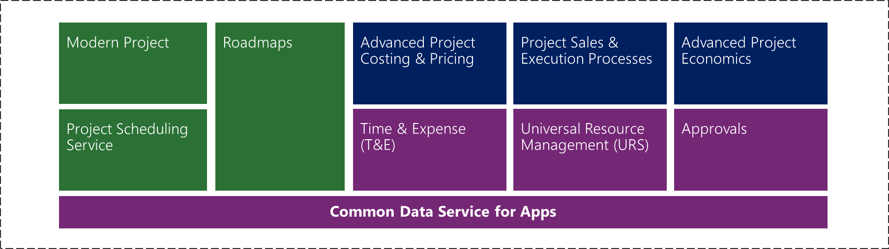 Common Data Service for Apps