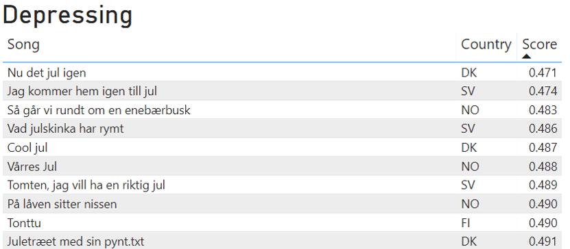 EN-depressing-songs-list